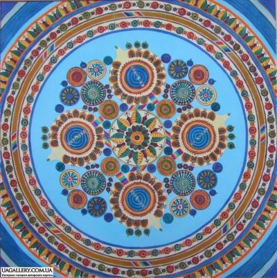 Картина «Гончарный круг»